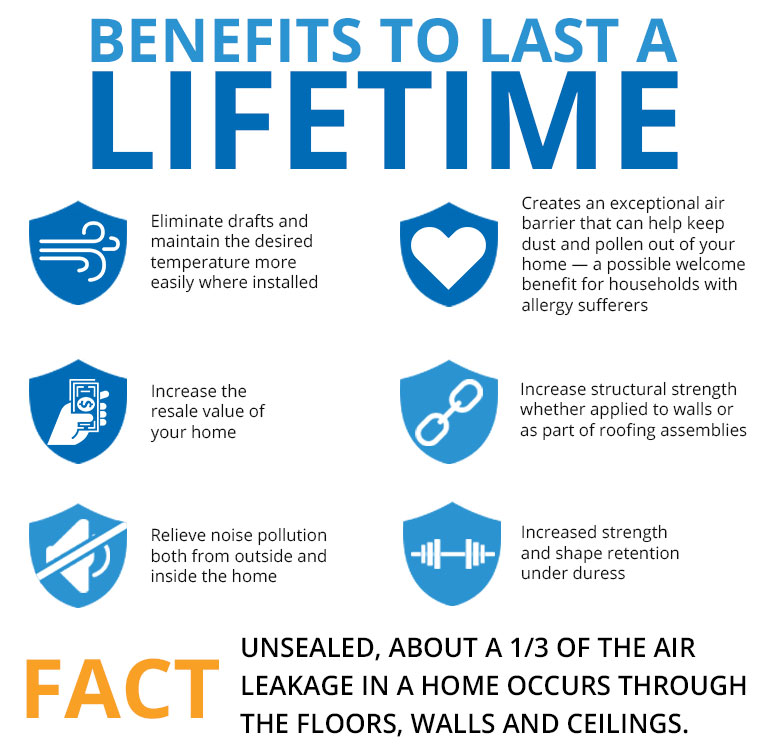 Spray Foam Insulation's Benefits To Last A Lifetime